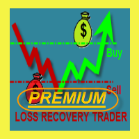 Psicologically recover from heavy loss in forex